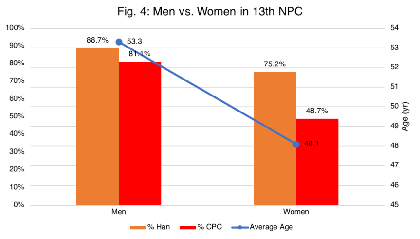 13th NPC Demo_Fig 4